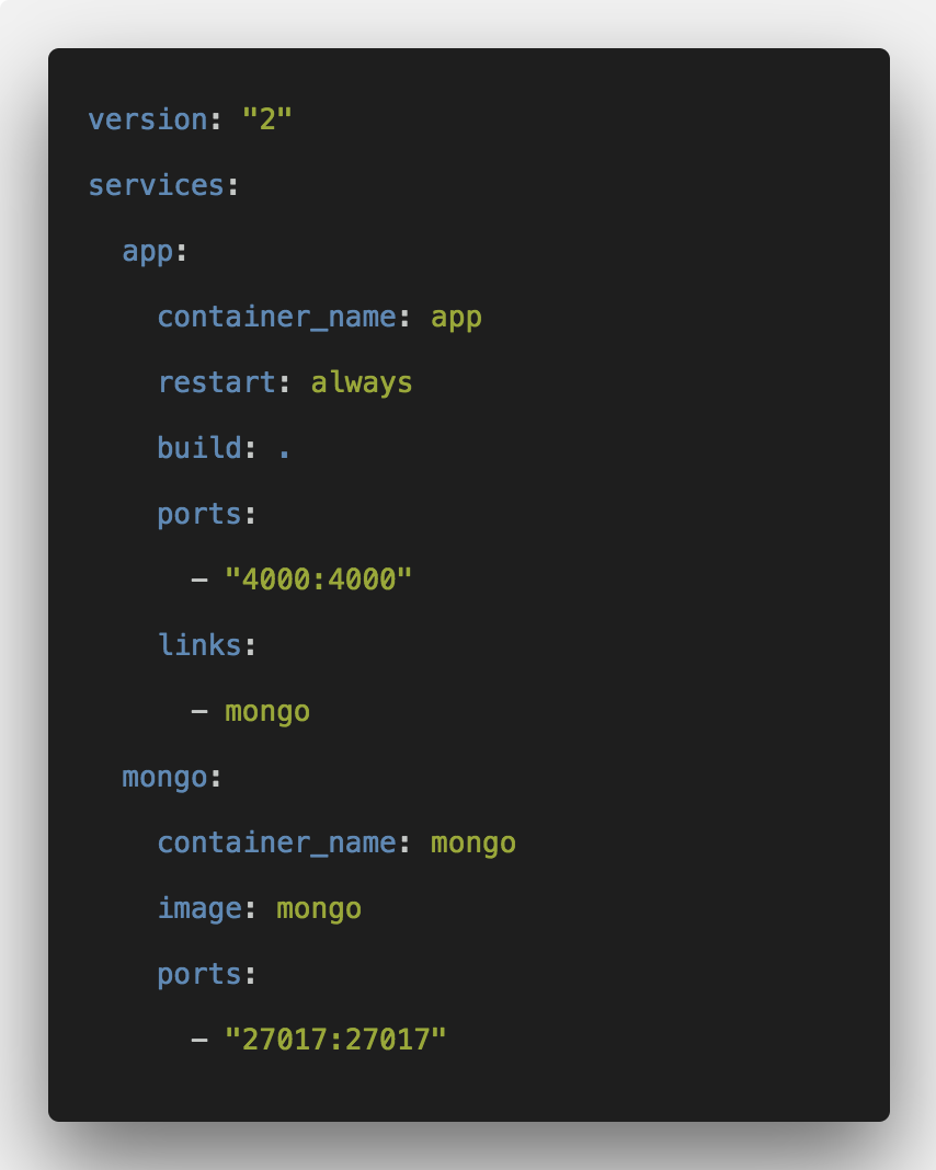 How To Setup Node Express and MongoDB in Docker
