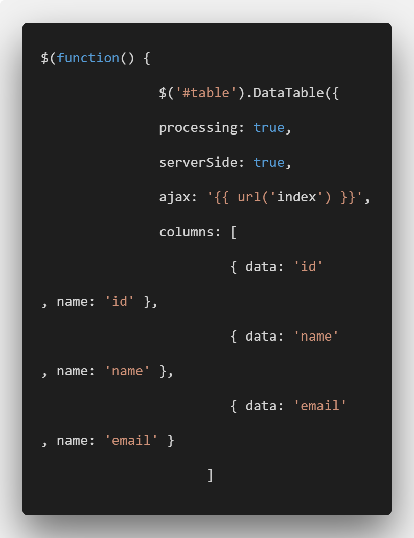 Laravel Datatables Tutorial With Example