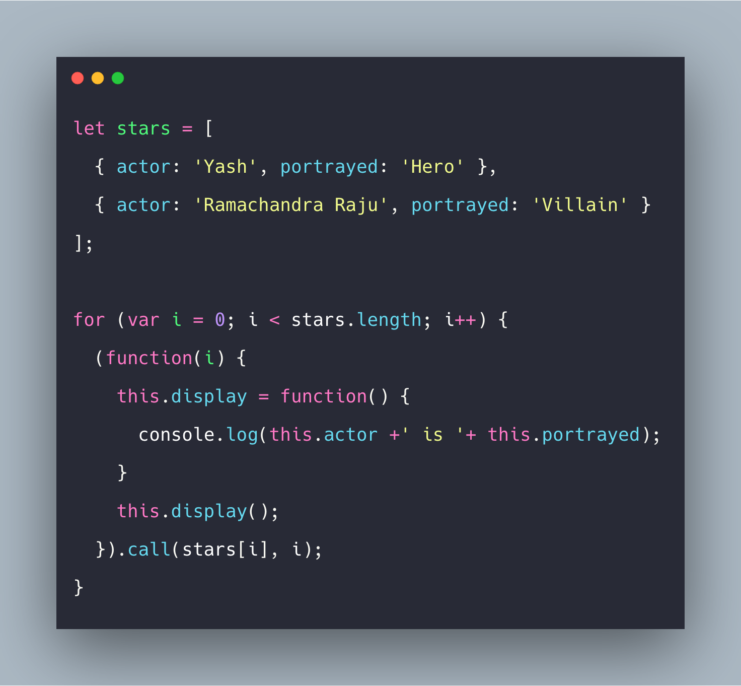 Javascript Function Call Example | Function​.prototype​.call()