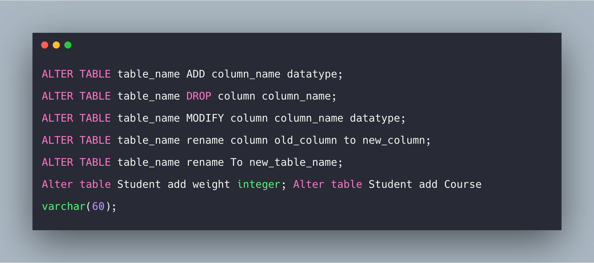 SQL ALTER TABLE Example  How To Alter Table in SQL