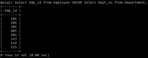 SQL UNION Operator Tutorial With Example | Union Clause in SQL