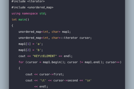 C++ Unordered_map Example | Unordered_map In C++ Tutorial on