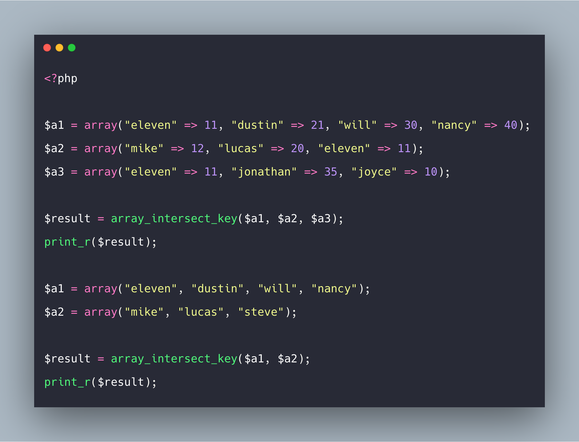 PHP array_intersect_key() Function Example | PHP Array
