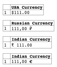 SQL Server Format Currency using Culture