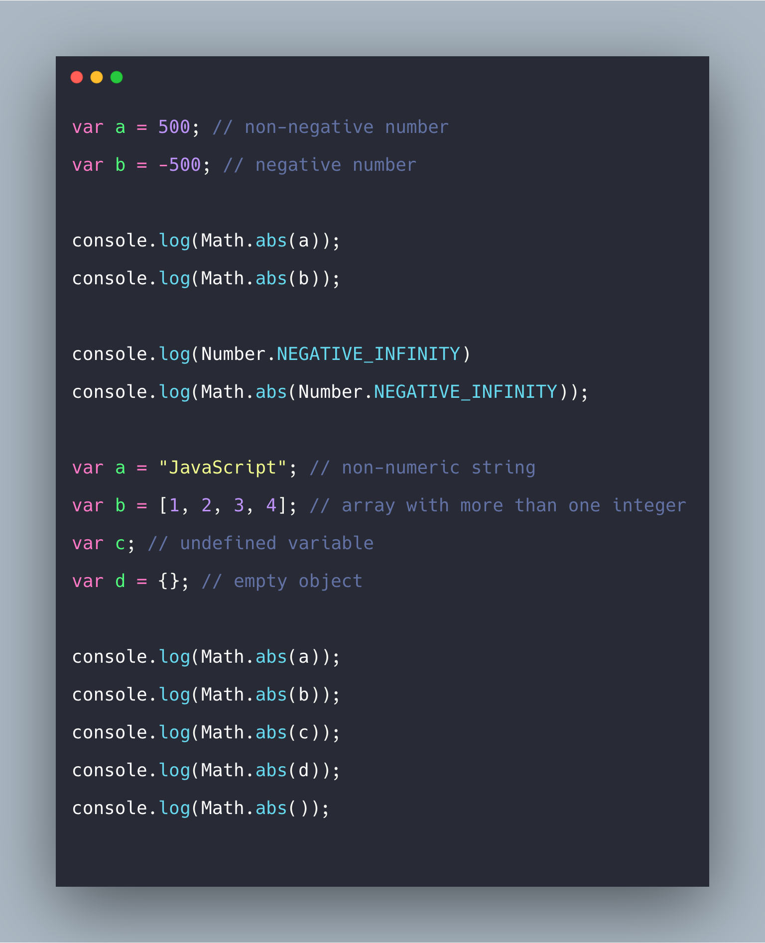 Javascript abs() Function | Math.abs() in Javascript Example