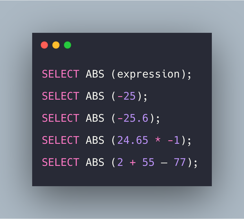 SQL ABS() Function Example | ABS() in SQL
