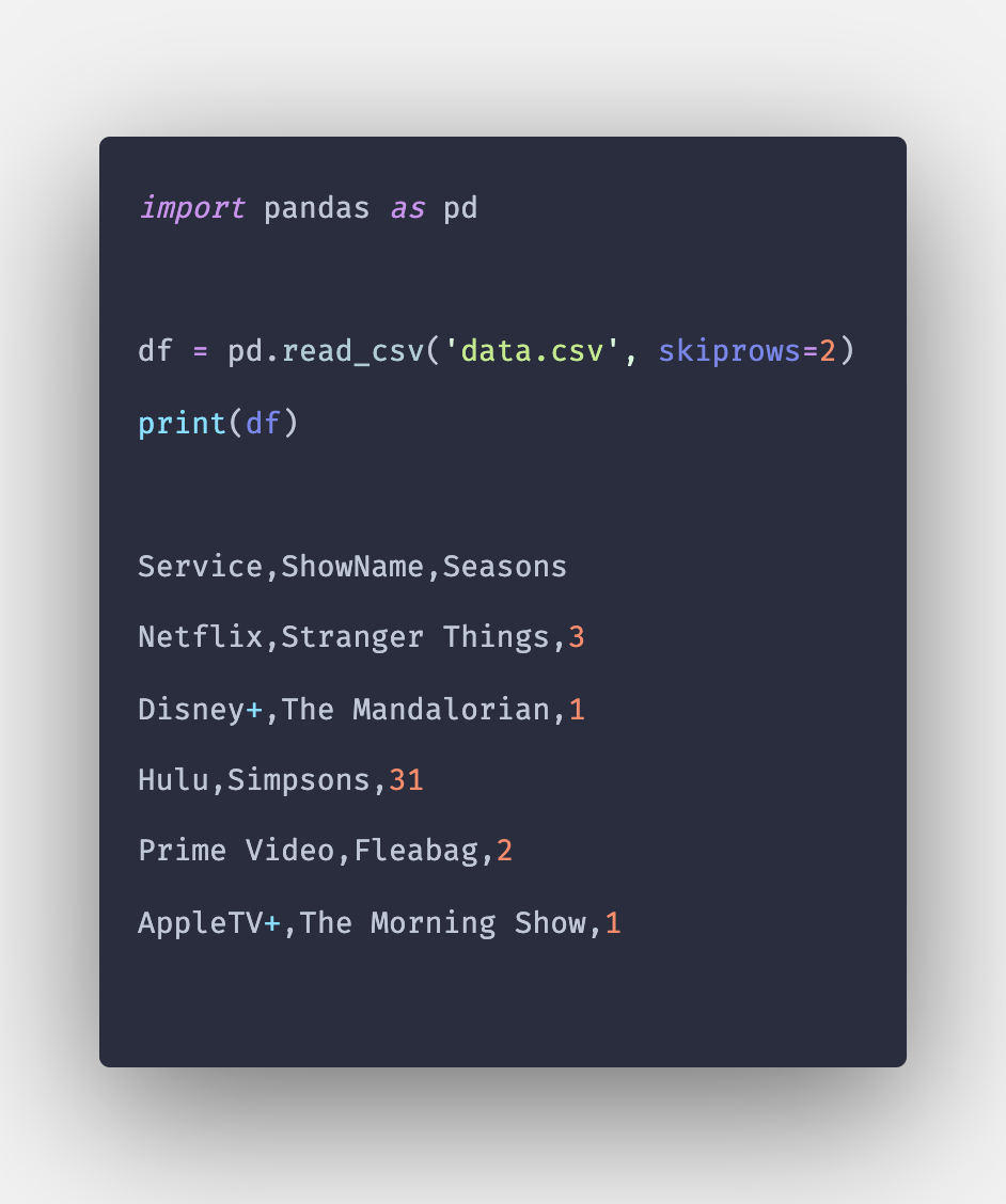 How to Load CSV Data in Pandas Using read_csv()